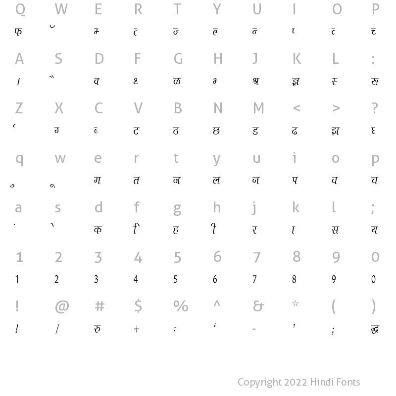 Character Map of Agra Condensed Regular