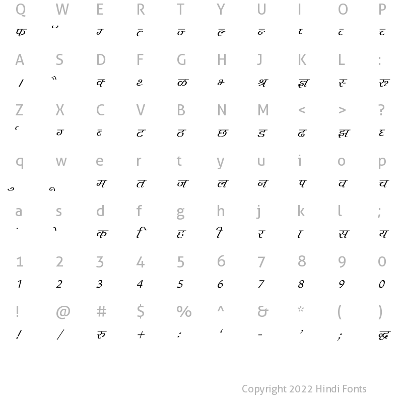 Character Map of Agra Italic
