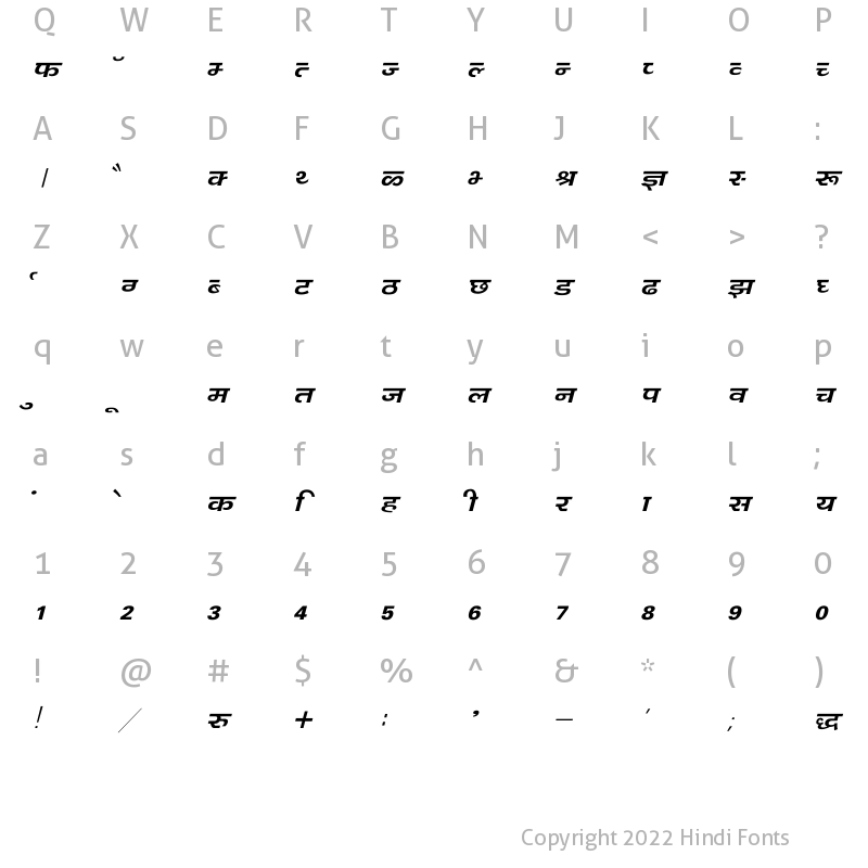 Character Map of Kanika Italic