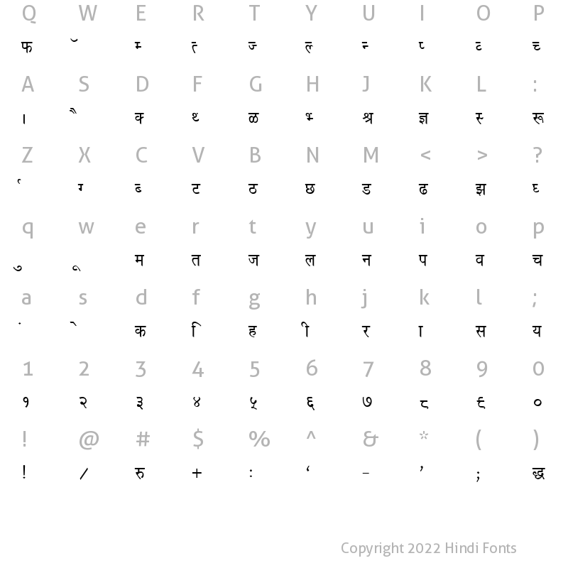 Character Map of Kruti Dev 020 Bold
