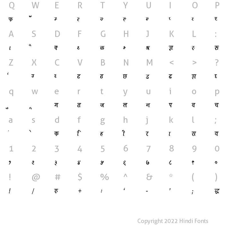Character Map of Kruti Dev 120 Condensed Regular