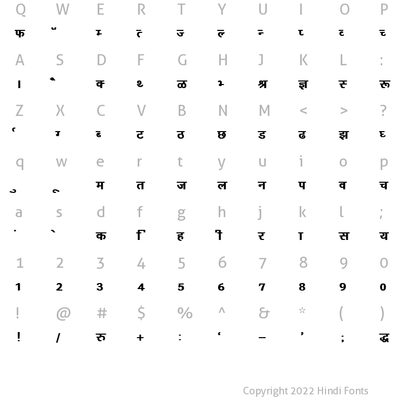 Character Map of Kruti Dev 160 Bold