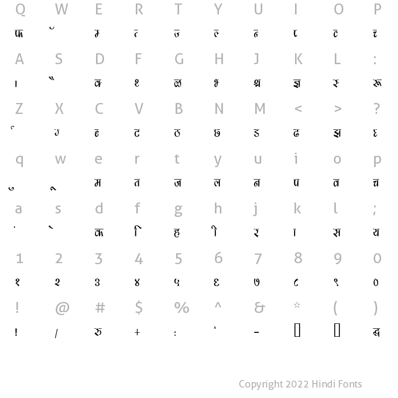 Character Map of Kruti Dev 180 Condensed Regular
