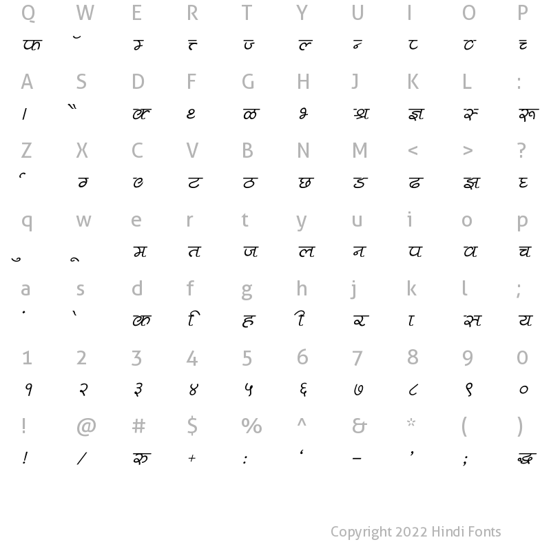 Character Map of Pankaj Italic