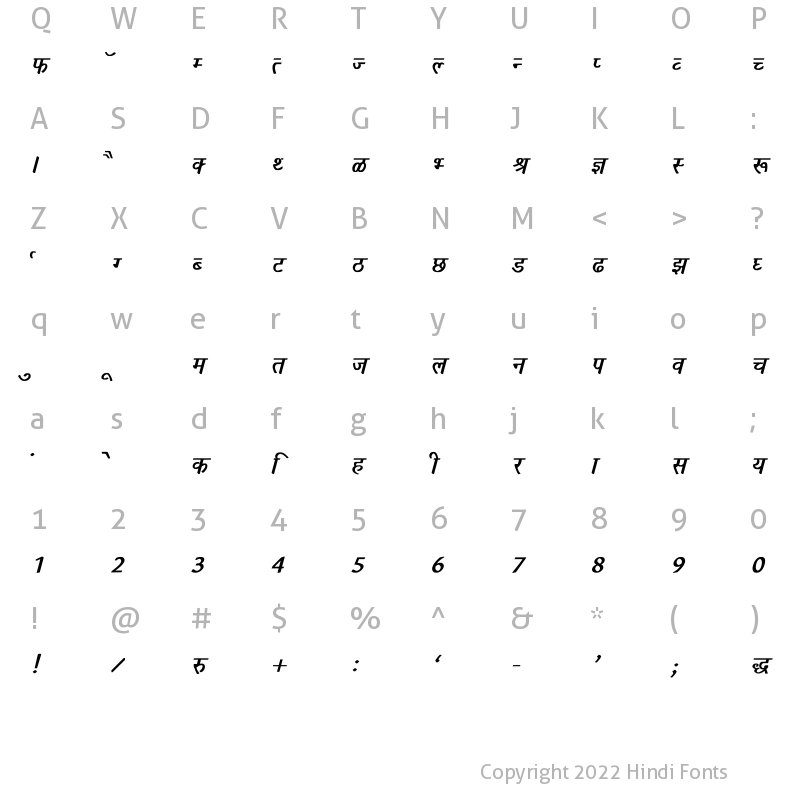 Character Map of Richa Bold Italic